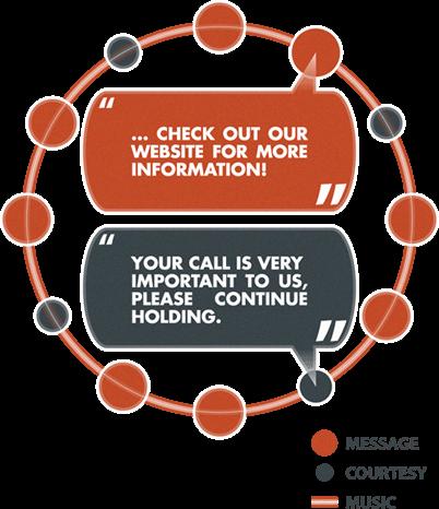 message on hold | Markethold